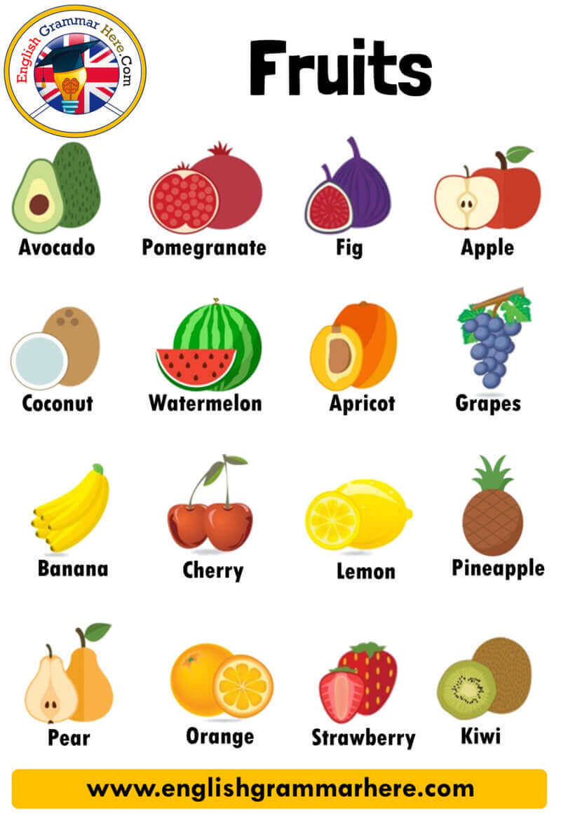 English Fruits Names List, Definition and Examples