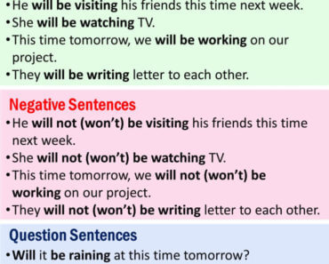 English Future Continuous Tense, Definition and Examples