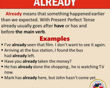 How To Use ALREADY in English, Definition and Example Sentences