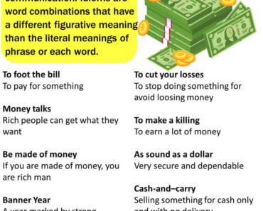 Idioms About Money, List of Money Idioms