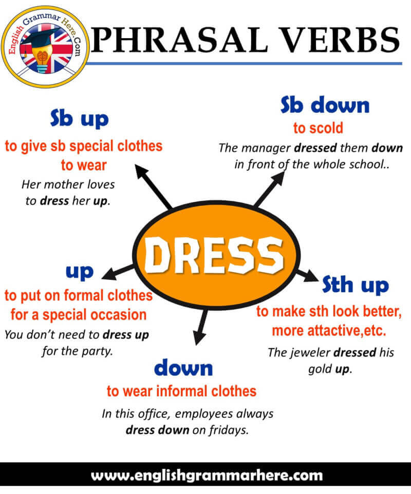 English Phrasal Verbs - DRESS, Definitions and Example Sentences