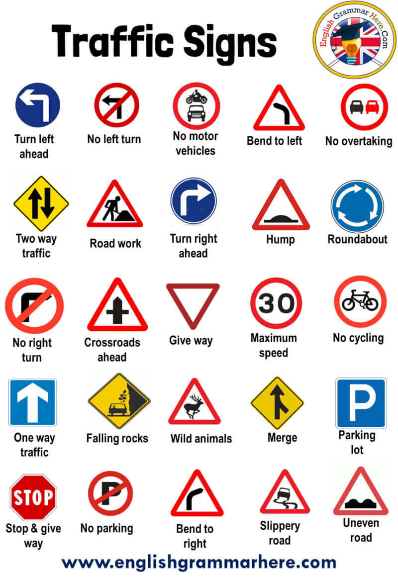 Traffic Symbol Signs and Road Symbols - English Grammar Here