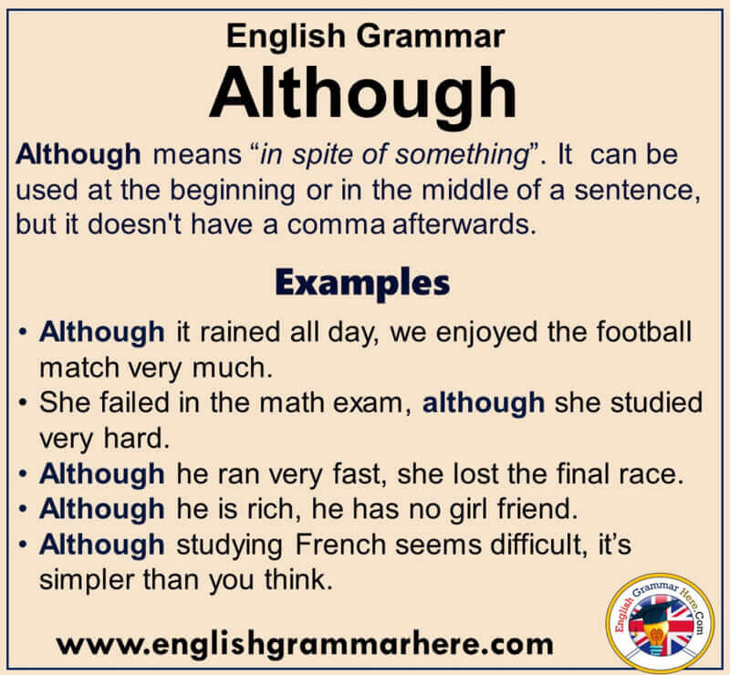 English Grammar - Using Although, Definiton and Example Sentences