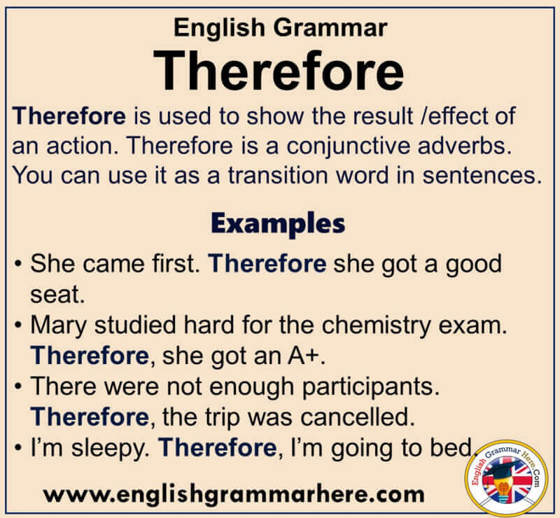 English Grammar - Using Therefore, Definiton and Example Sentences