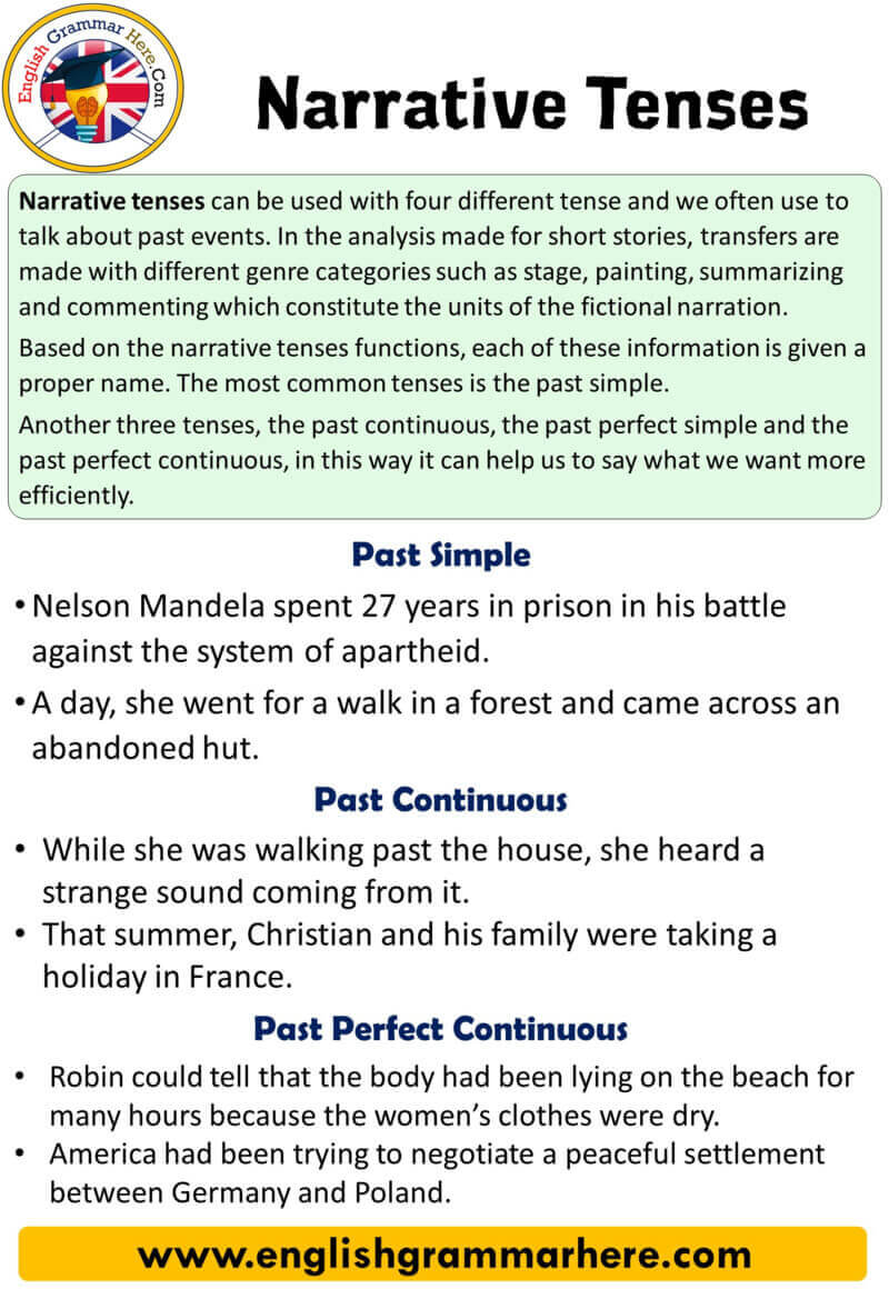 What are Narrative Tenses? Definition and Examples