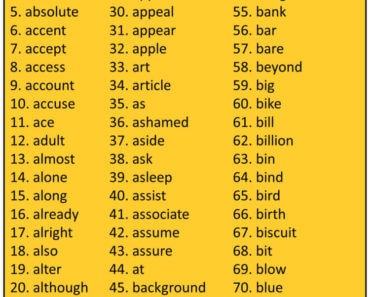 English Vocabulary List, 500 new words with meaning and sentences