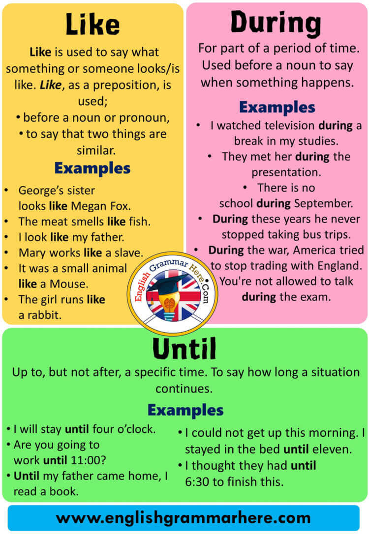 Using LIKE, DURING and UNTIL and Example Sentences;