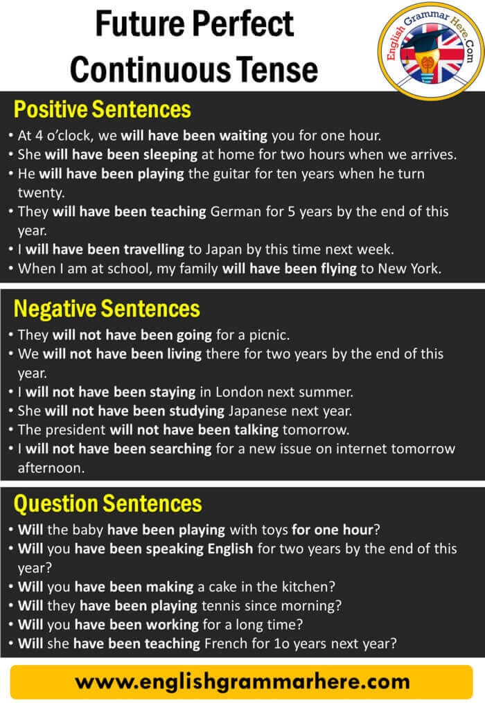 English Future Perfect Continuous Tense, Definition and Examples