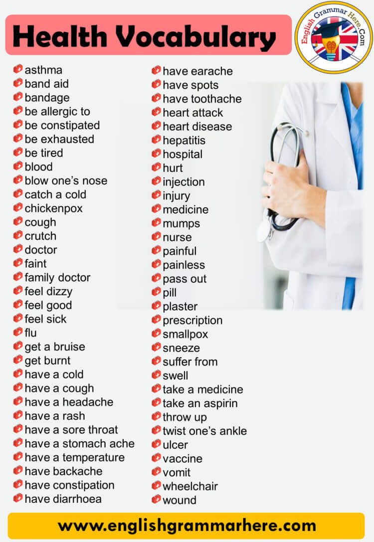 English Health and Medical Words Vocabulary, Definition and Examples