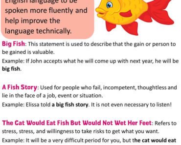 English Detailed idioms list, definition and example sentences. Idioms About Fish, List of Idioms Related To Fish