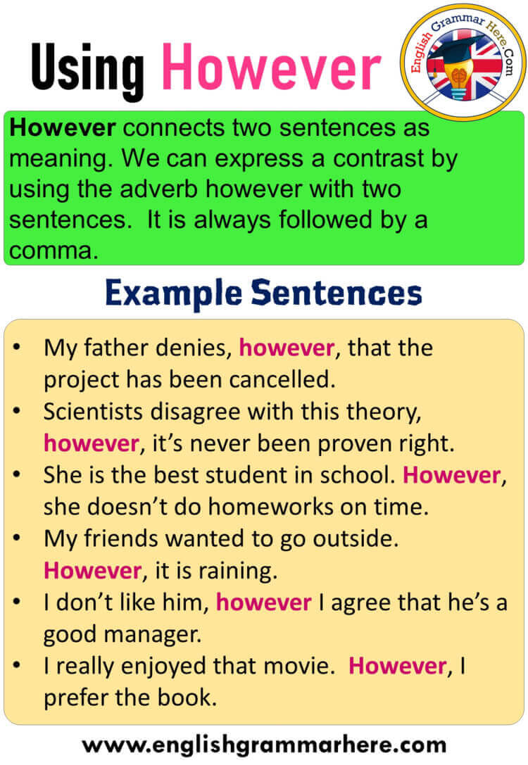 English how to use however, Using However in English, Example Sentences with However