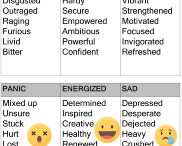27 emotions list, 27 Different Emotions List