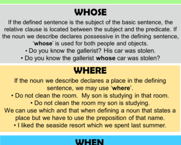 English Defining and Non-Defining Relative Clauses and Example Sentences