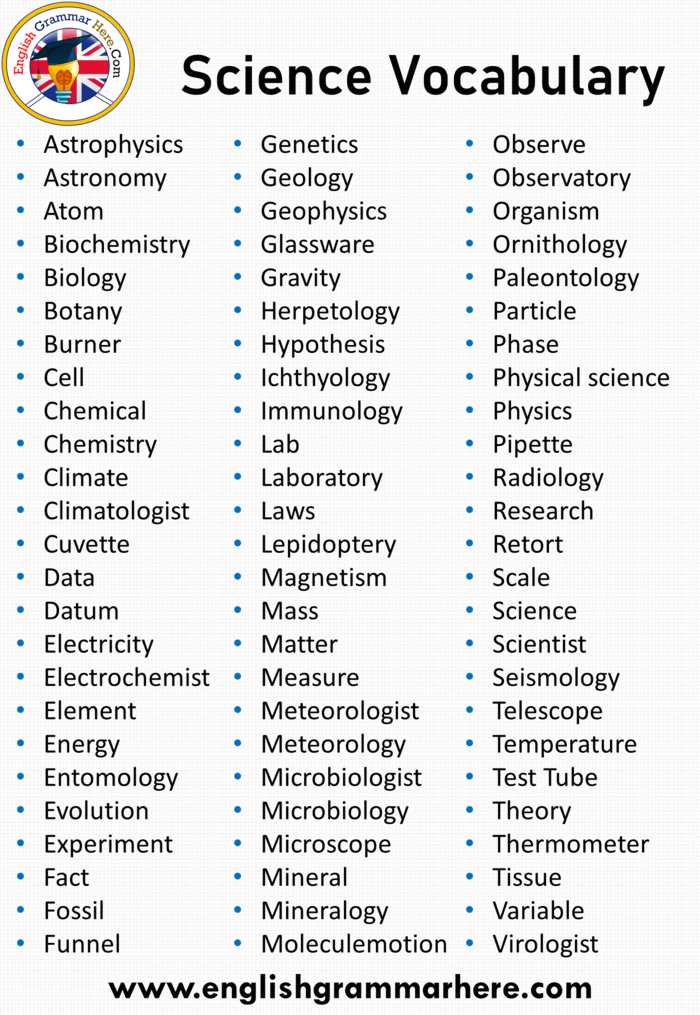 Science Vocabulary Words, Definition and Examples