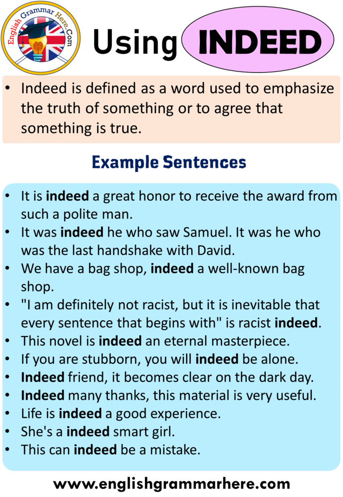 Using Indeed, Definition and Example Sentences