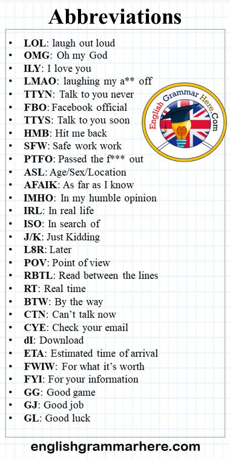 30 Abbreviations, Acronym List, Internet Abbreviations and