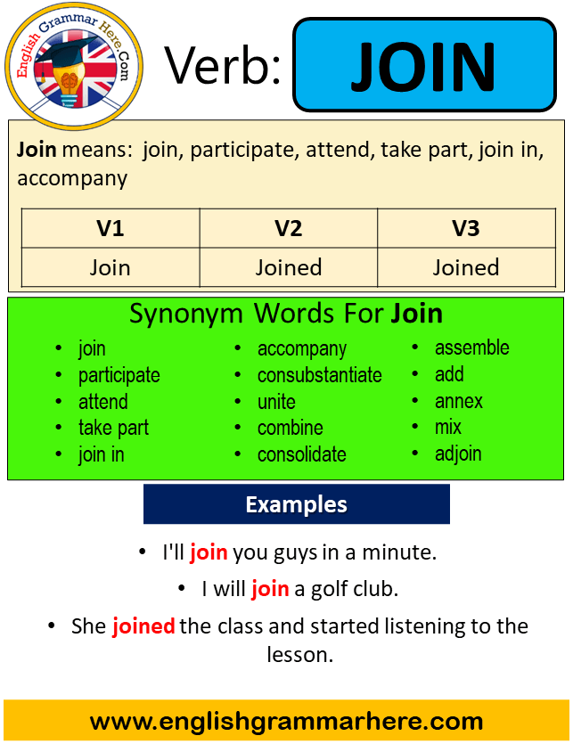 past form joined Join Past Simple in English, Simple Past Tense of Join, Past